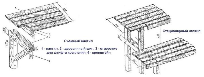 Конструкция полока для бани